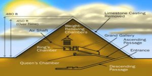 plano-khufus-pyramid